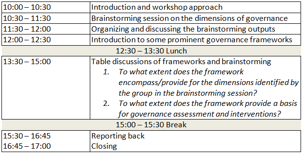 Agenda Barcelona Workshop